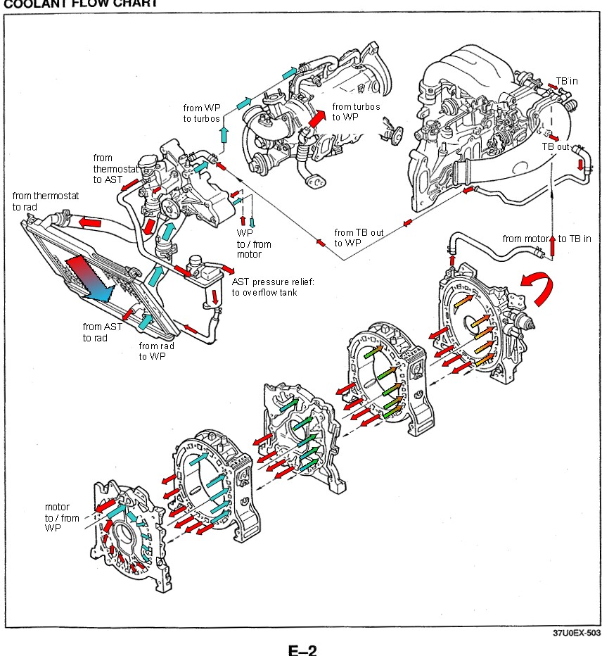 Technicalrx 7 Fdcooant1 Mazda Rotary Club Wiki Engine Block Water Jacket Diagram