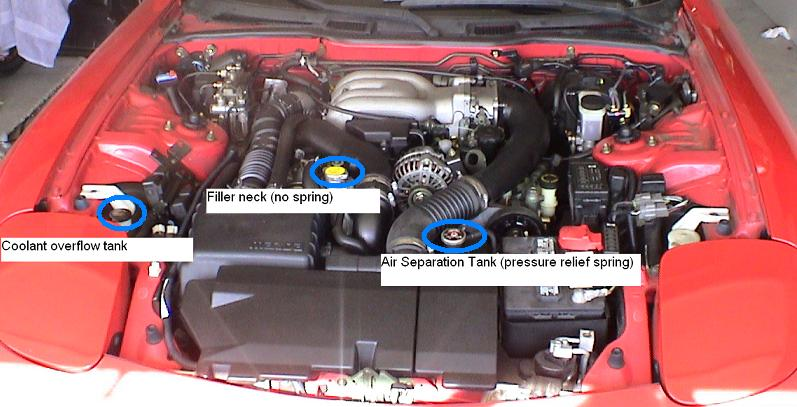 Technical Rx 7 Fd Cooant1 Mazda Rotary Club Wiki